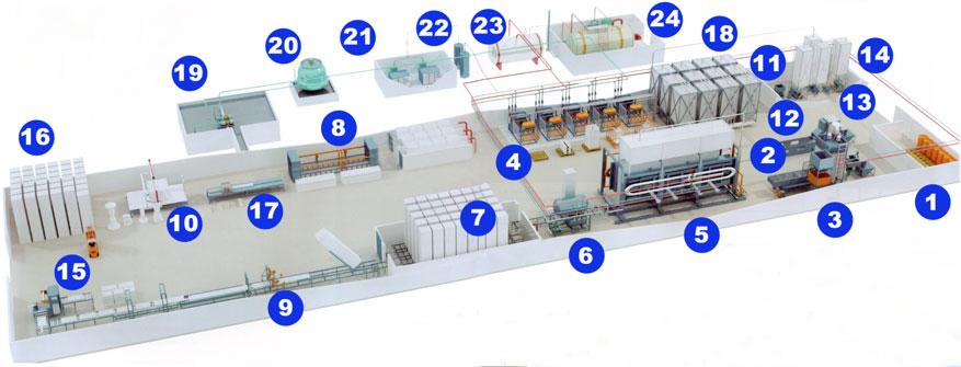 Rgt Engineering Co Ltd Eps Expandable Polystyrene